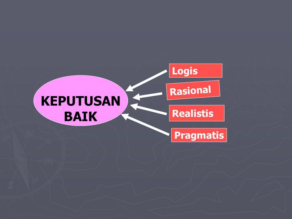 Logis KEPUTUSAN BAIK Rasional Realistis Pragmatis