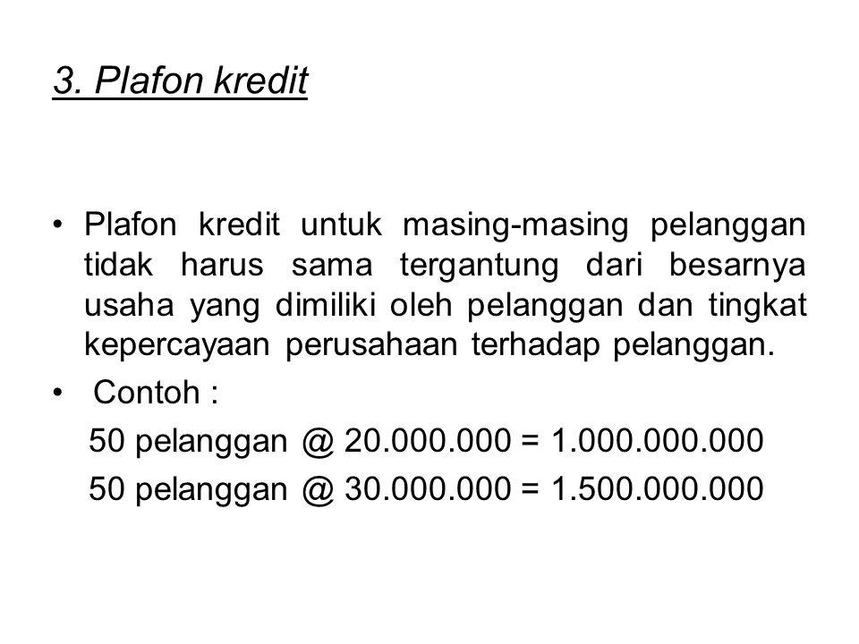3. Plafon kredit