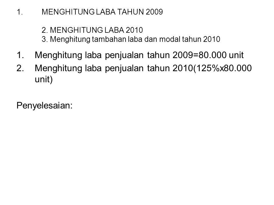 Menghitung laba penjualan tahun 2009=80.000 unit