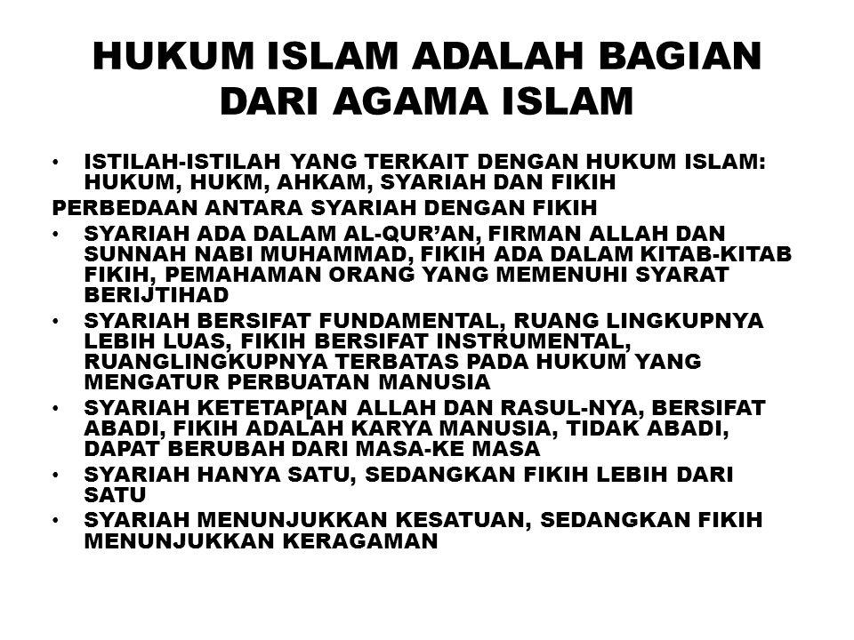 HUKUM ISLAM ADALAH BAGIAN DARI AGAMA ISLAM