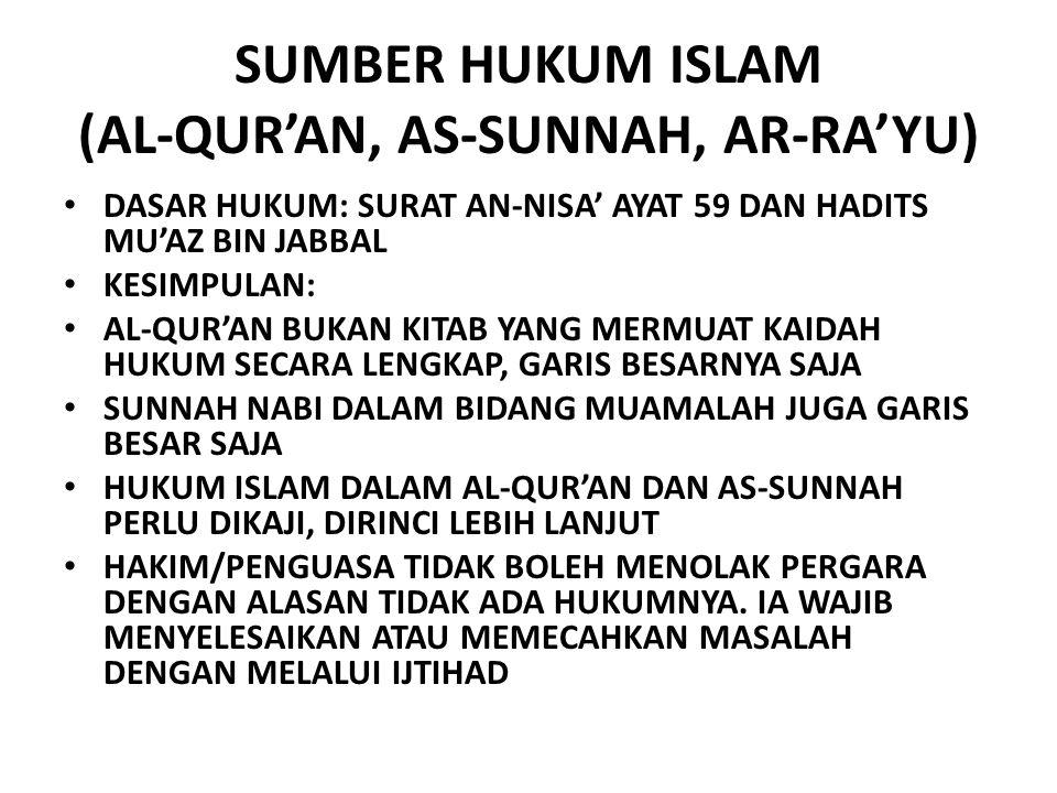 SUMBER HUKUM ISLAM (AL-QUR'AN, AS-SUNNAH, AR-RA'YU)