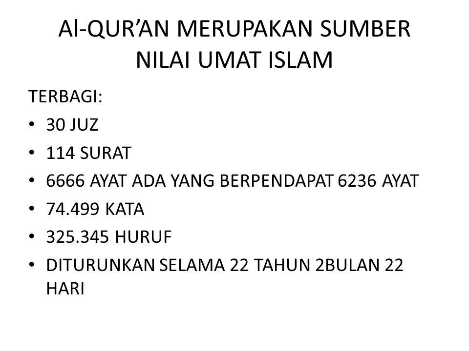 Al-QUR'AN MERUPAKAN SUMBER NILAI UMAT ISLAM