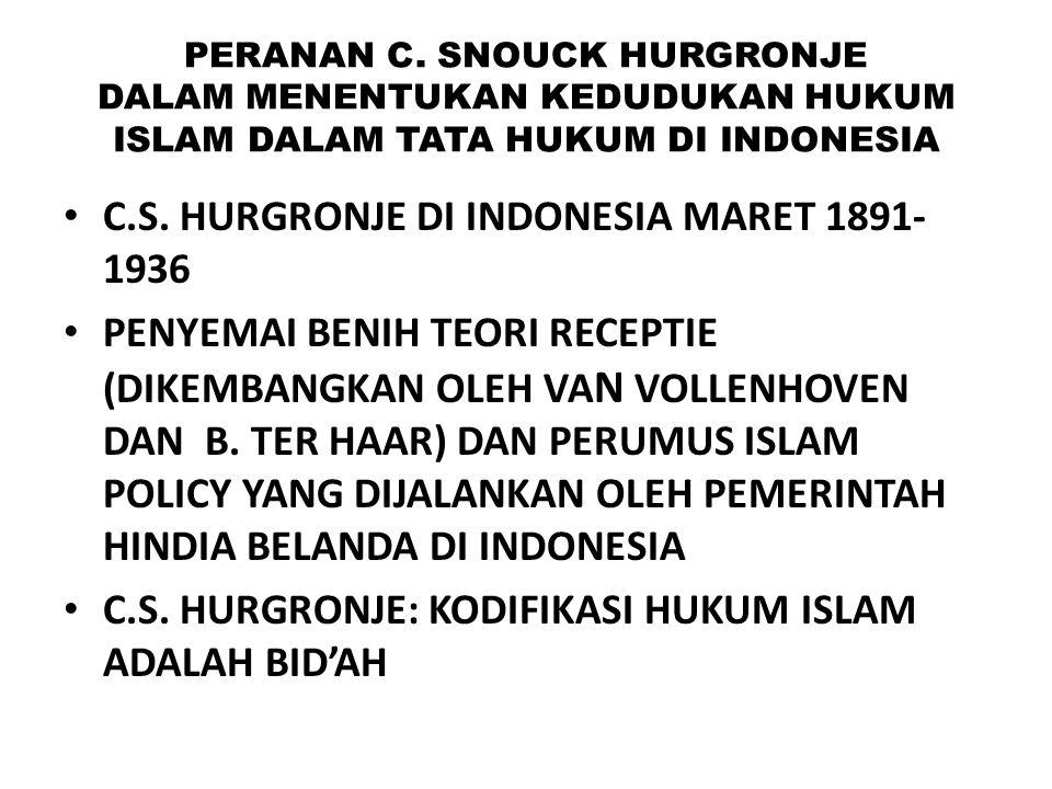 C.S. HURGRONJE DI INDONESIA MARET 1891-1936
