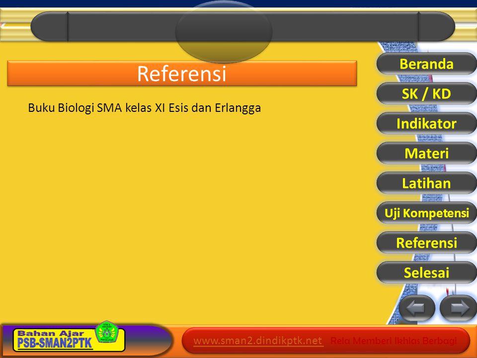 Referensi Buku Biologi SMA kelas XI Esis dan Erlangga Beranda SK / KD