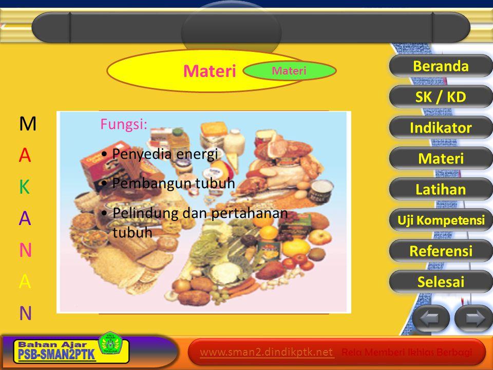 M A K N Materi Beranda SK / KD Fungsi: Indikator Penyedia energi