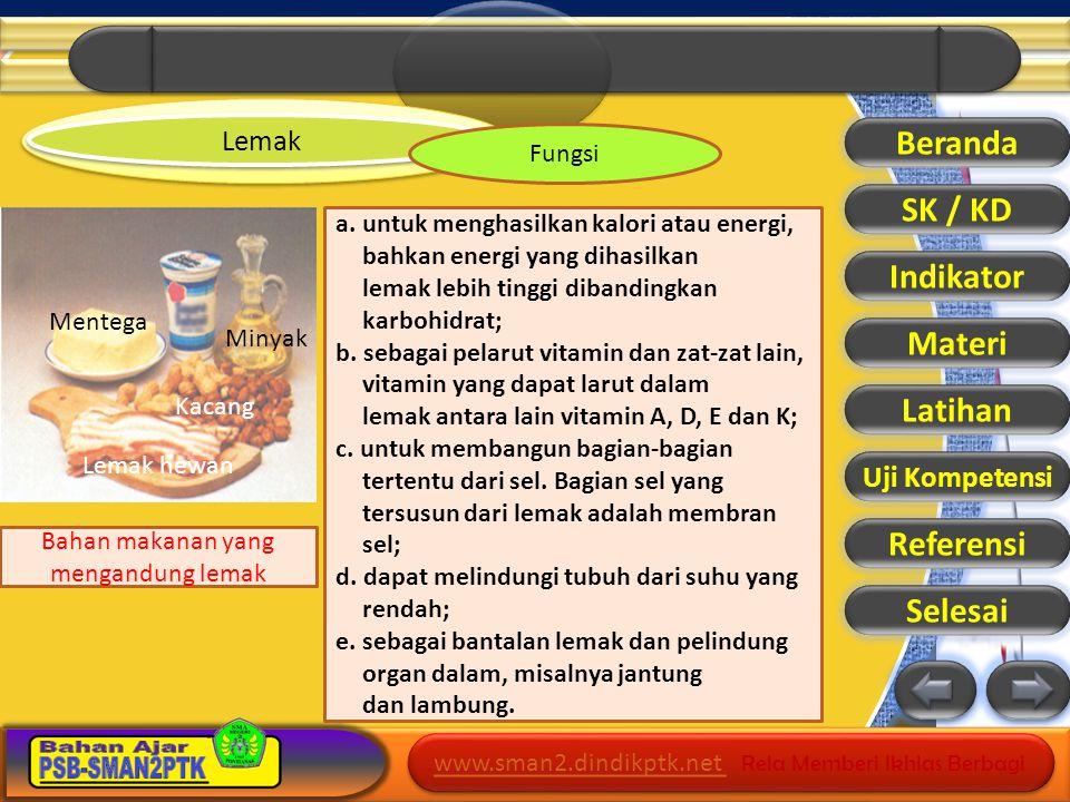 Bahan makanan yang mengandung lemak