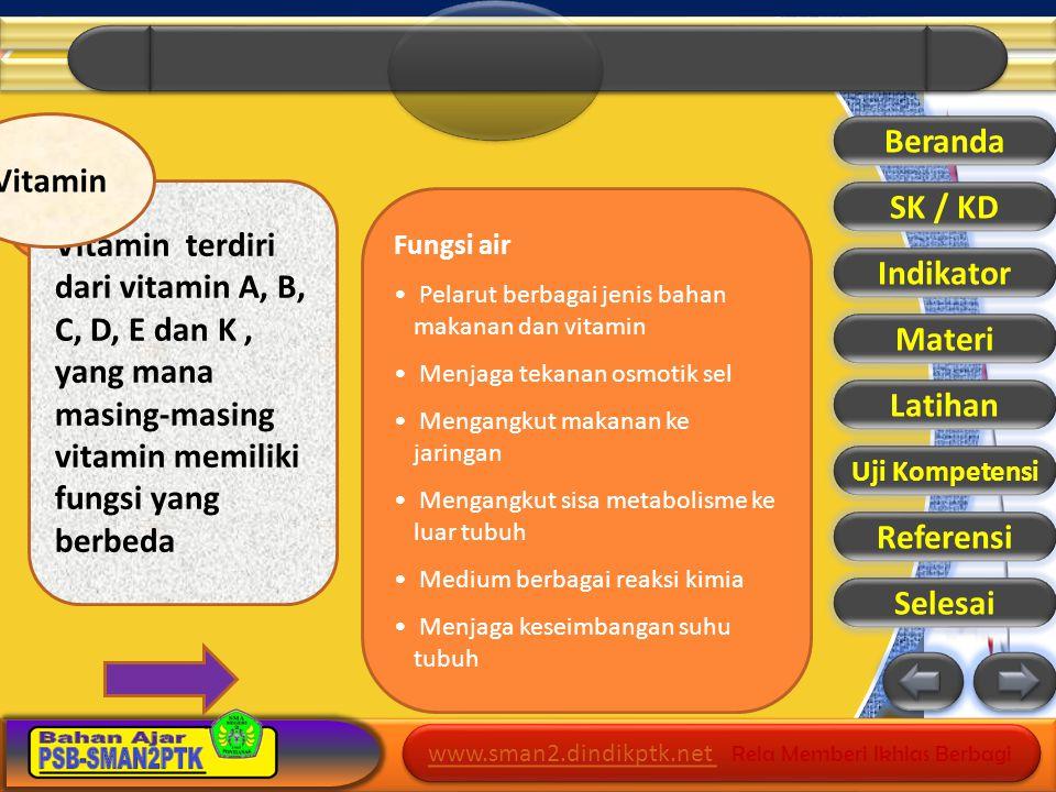 Vitamin Beranda SK / KD Indikator Materi Latihan Referensi Selesai