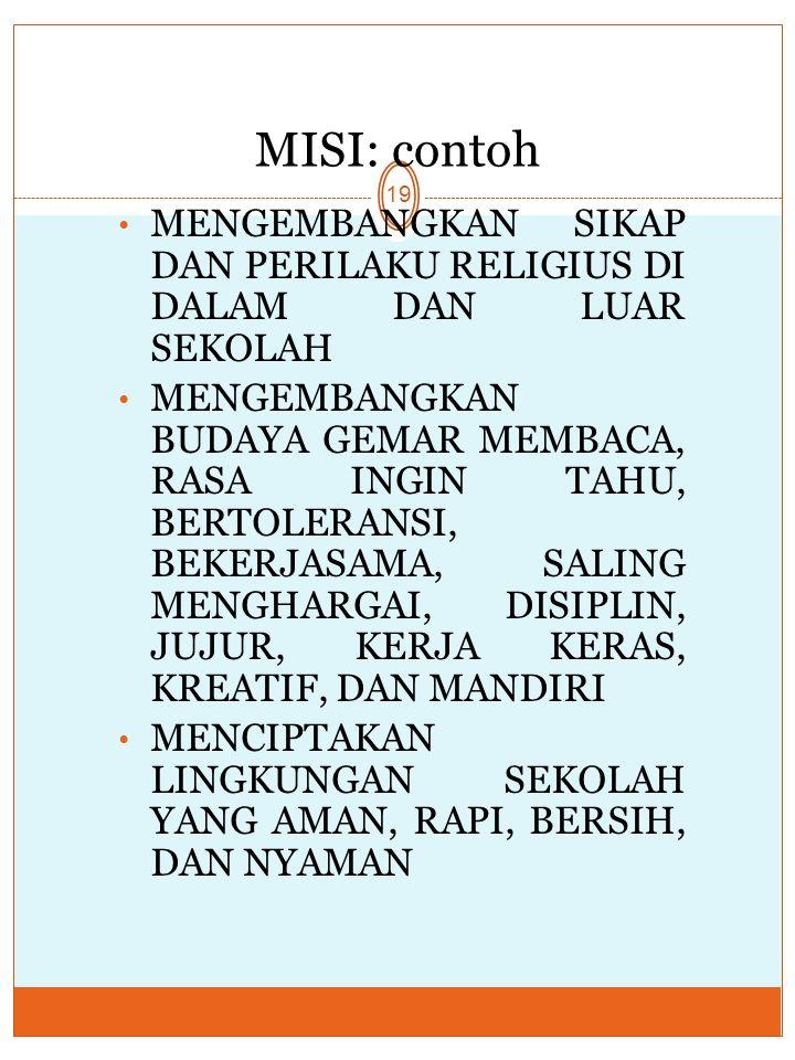 MISI: contoh Mengembangkan sikap dan perilaku religius di dalam dan luar sekolah.