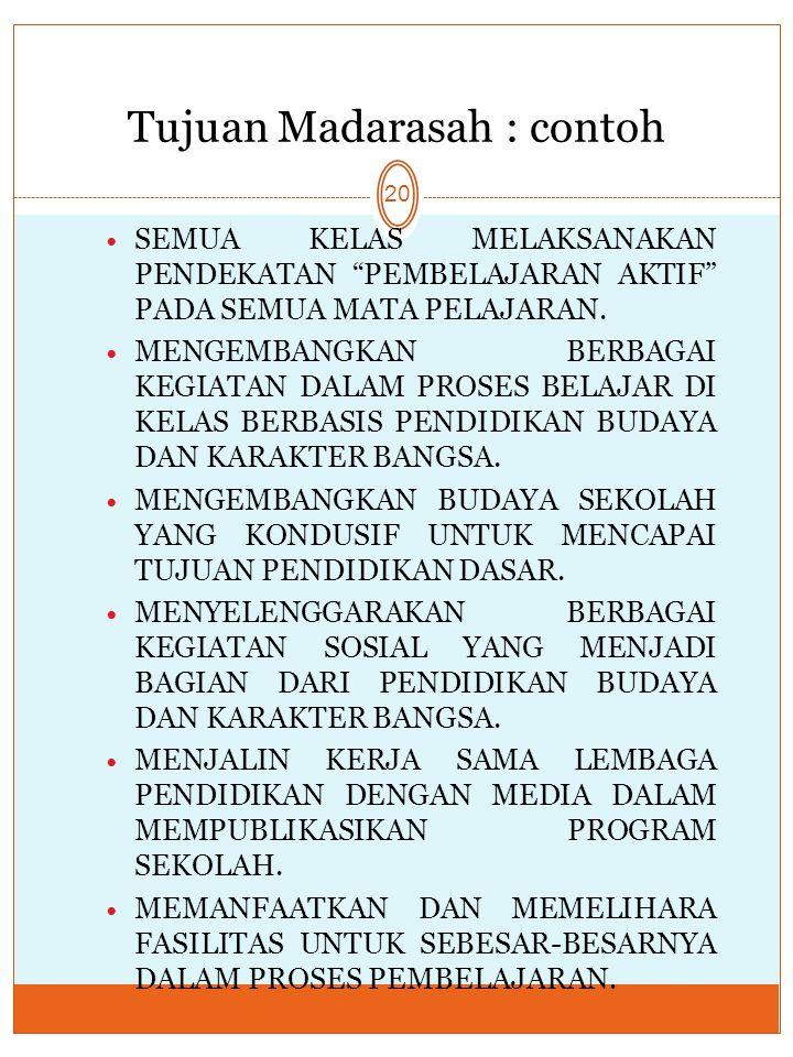 Tujuan Madarasah : contoh