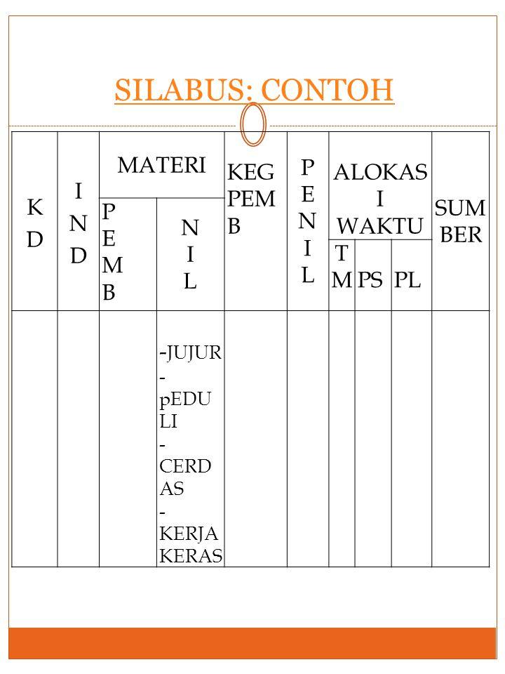 SILABUS: CONTOH KD IND MATERI KEG PEMB P E N I L ALOKASI WAKTU SUMBER