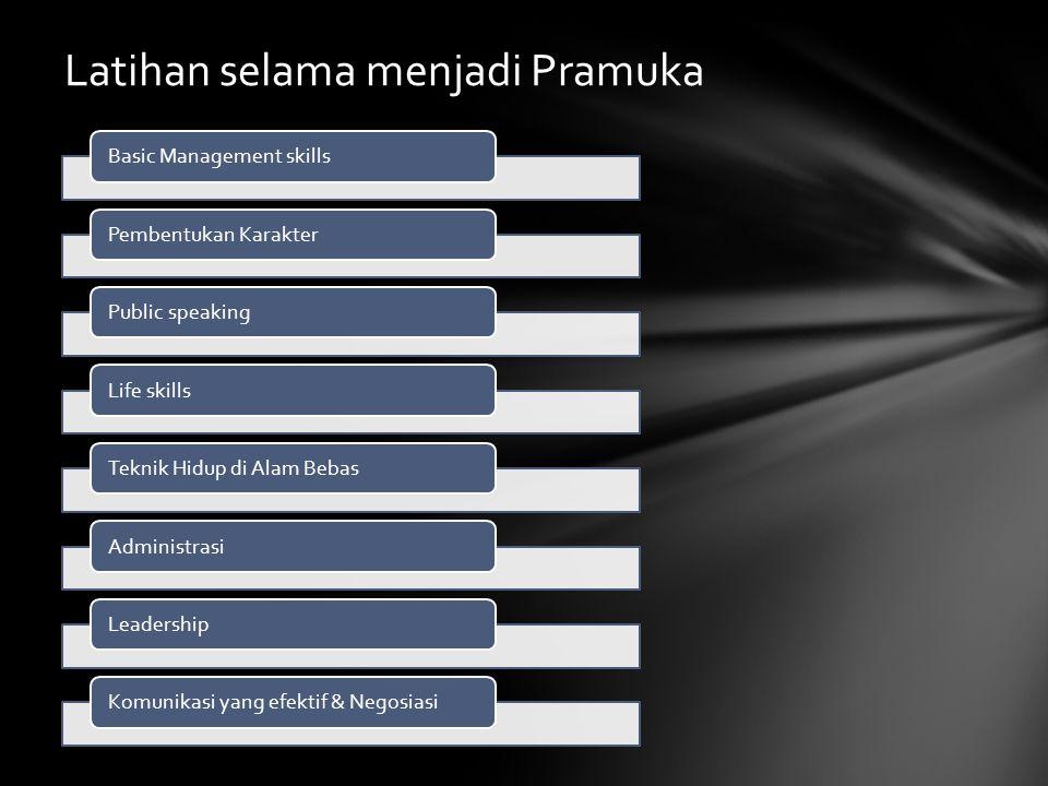 Latihan selama menjadi Pramuka