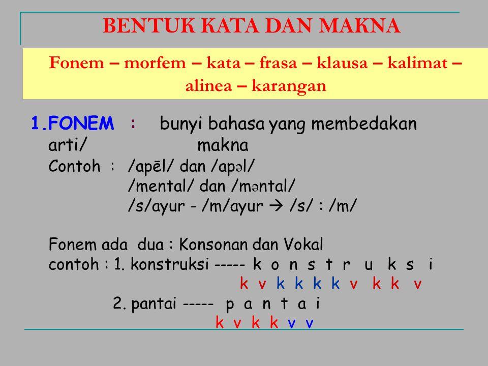 Fonem – morfem – kata – frasa – klausa – kalimat – alinea – karangan