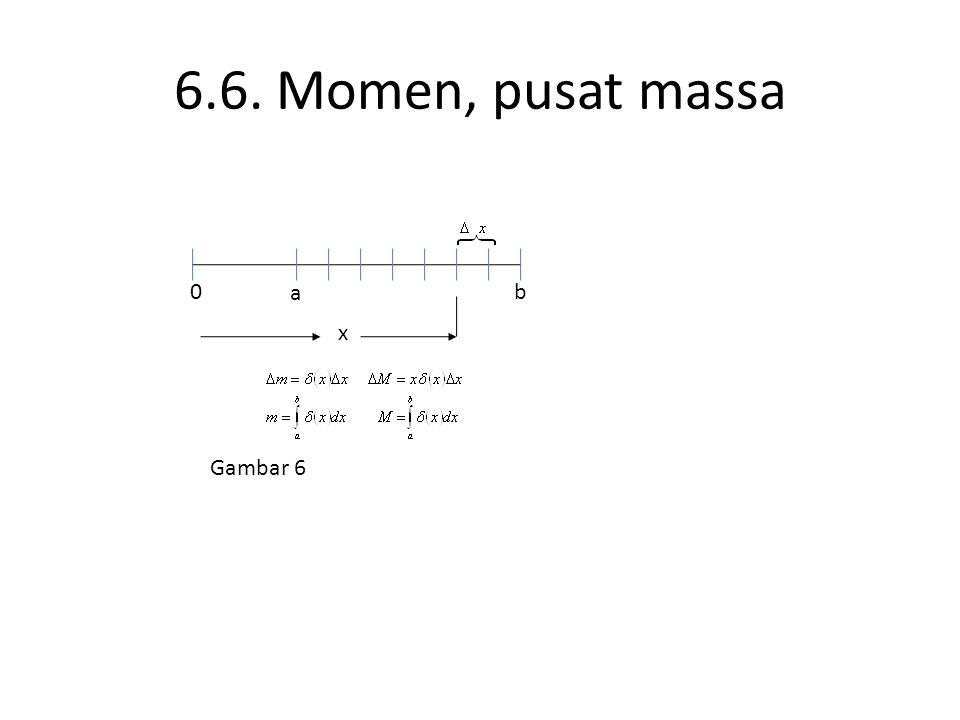 6.6. Momen, pusat massa a b x Gambar 6