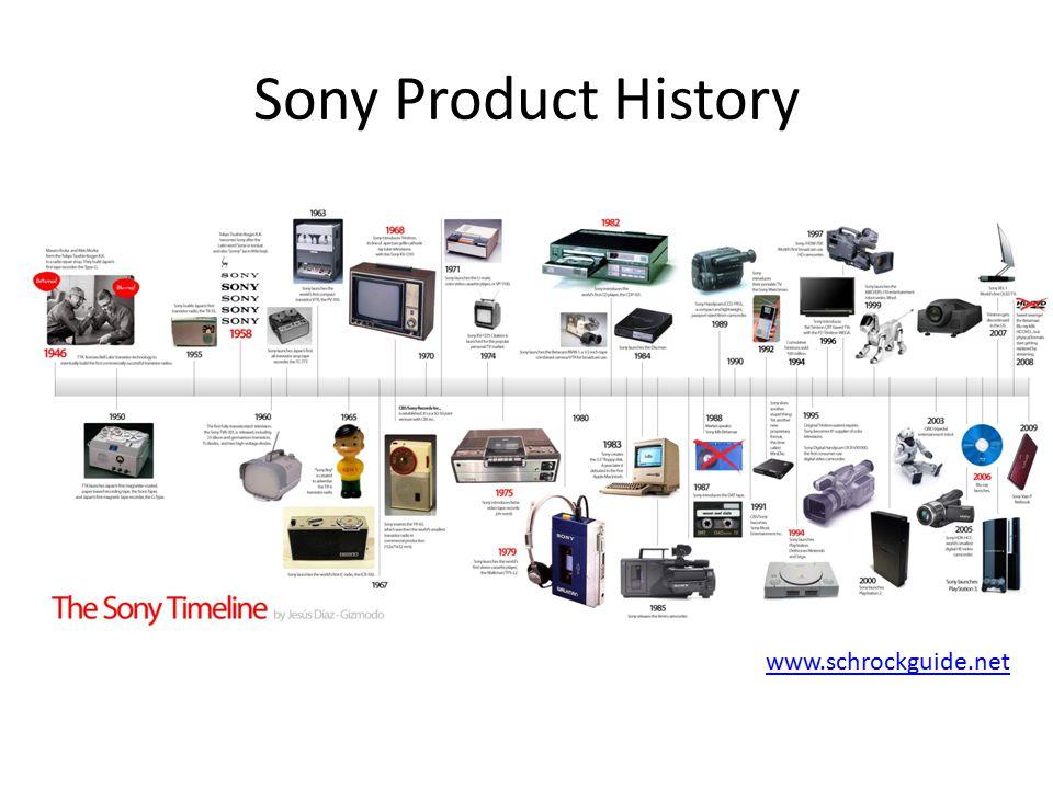 Sony Product History www.schrockguide.net
