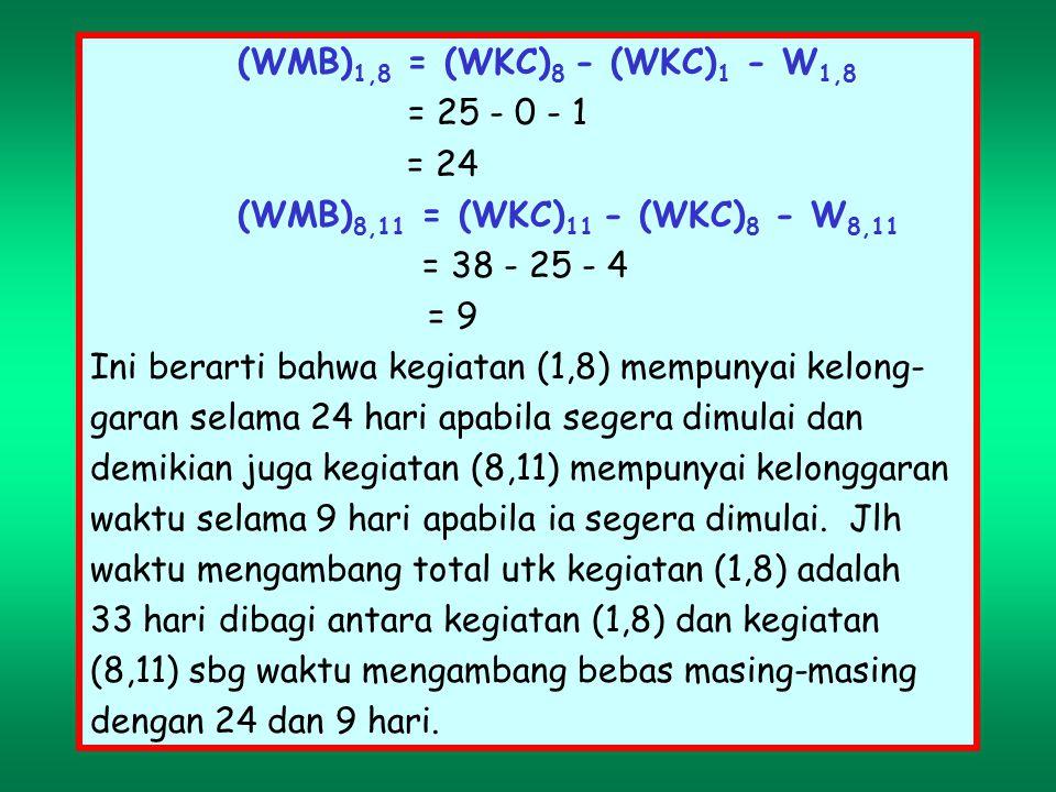 (WMB)1,8 = (WKC)8 - (WKC)1 - W1,8 = 25 - 0 - 1. = 24. (WMB)8,11 = (WKC)11 - (WKC)8 - W8,11. = 38 - 25 - 4.