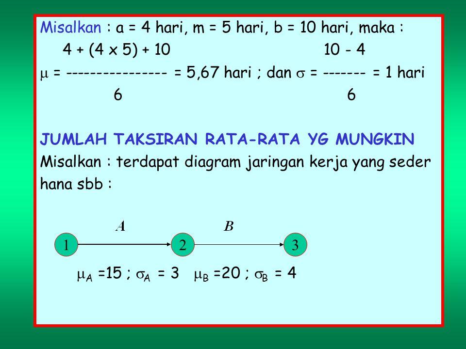 Misalkan : a = 4 hari, m = 5 hari, b = 10 hari, maka :