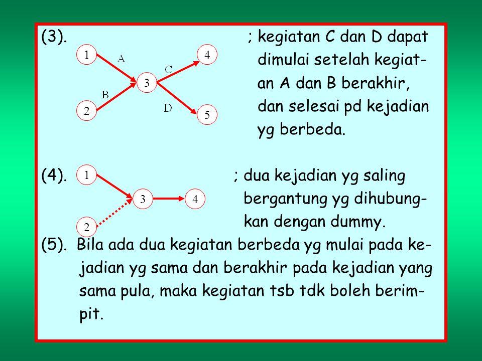 (3). ; kegiatan C dan D dapat dimulai setelah kegiat-