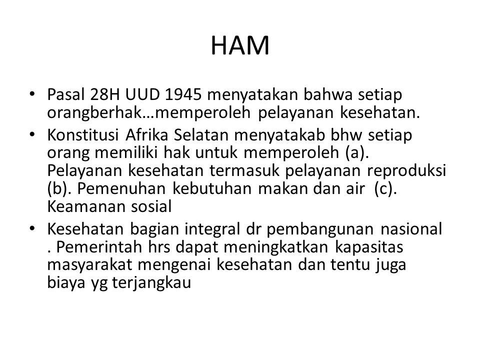 HAM Pasal 28H UUD 1945 menyatakan bahwa setiap orangberhak…memperoleh pelayanan kesehatan.