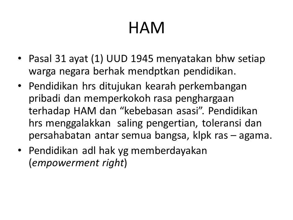 HAM Pasal 31 ayat (1) UUD 1945 menyatakan bhw setiap warga negara berhak mendptkan pendidikan.