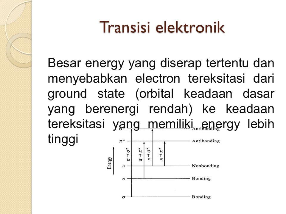 Transisi elektronik