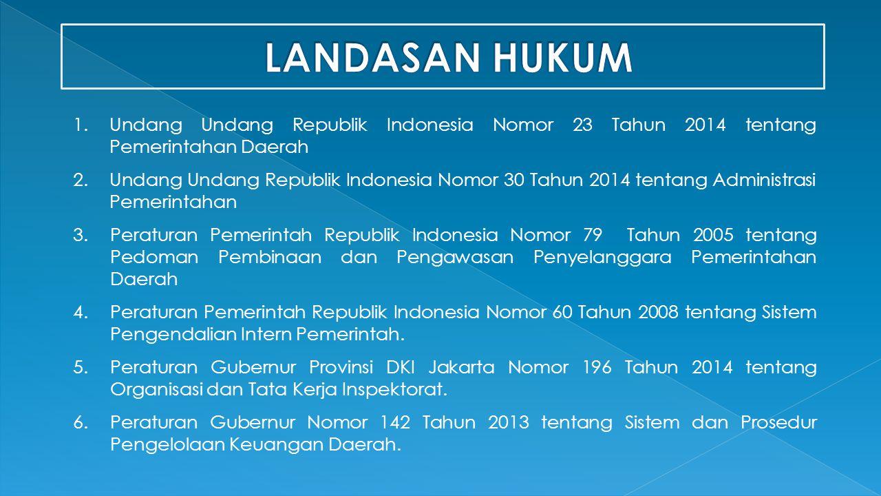 LANDASAN HUKUM Undang Undang Republik Indonesia Nomor 23 Tahun 2014 tentang Pemerintahan Daerah.