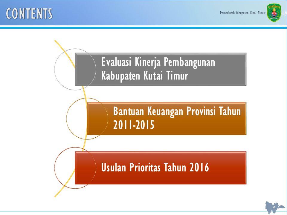 CONTENTS Evaluasi Kinerja Pembangunan Kabupaten Kutai Timur
