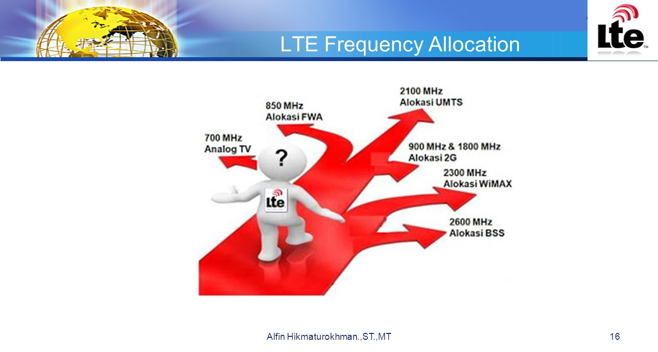 LTE Frequency Allocation