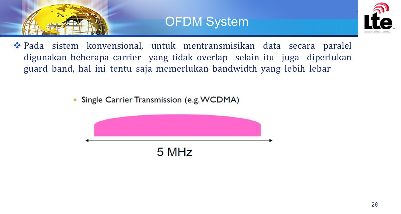 Course Name OFDM System.