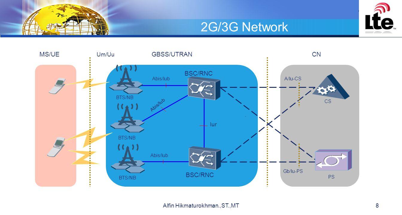 BTS3900 GU Hardware Structure