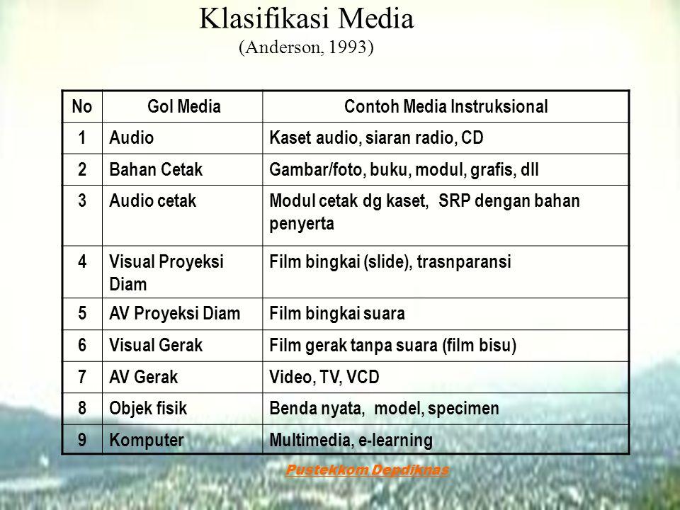Klasifikasi Media (Anderson, 1993)