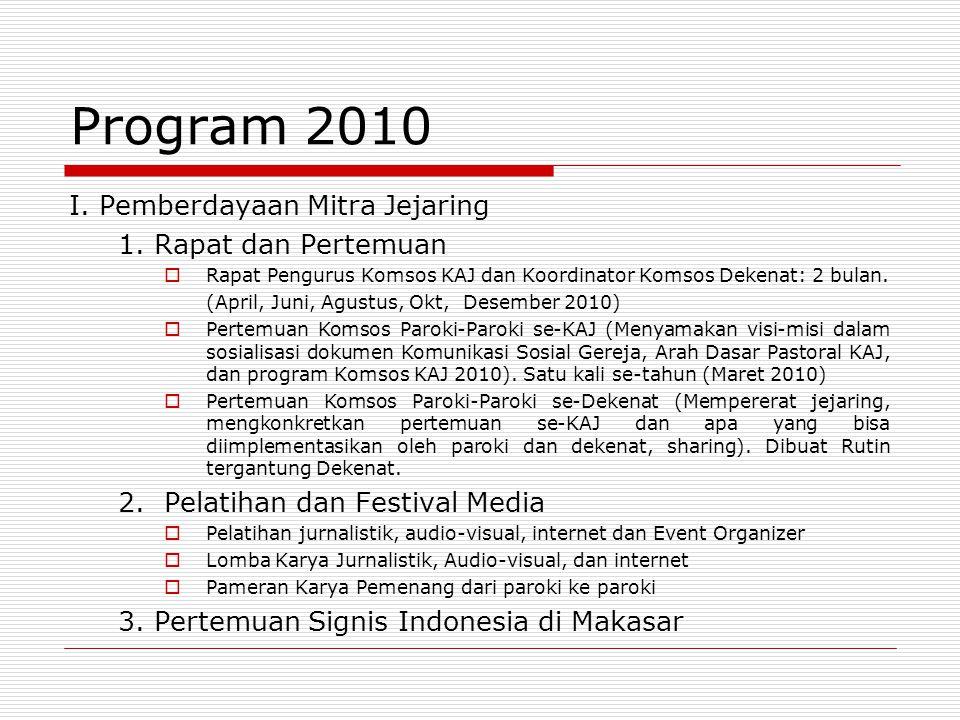 Program 2010 I. Pemberdayaan Mitra Jejaring 1. Rapat dan Pertemuan