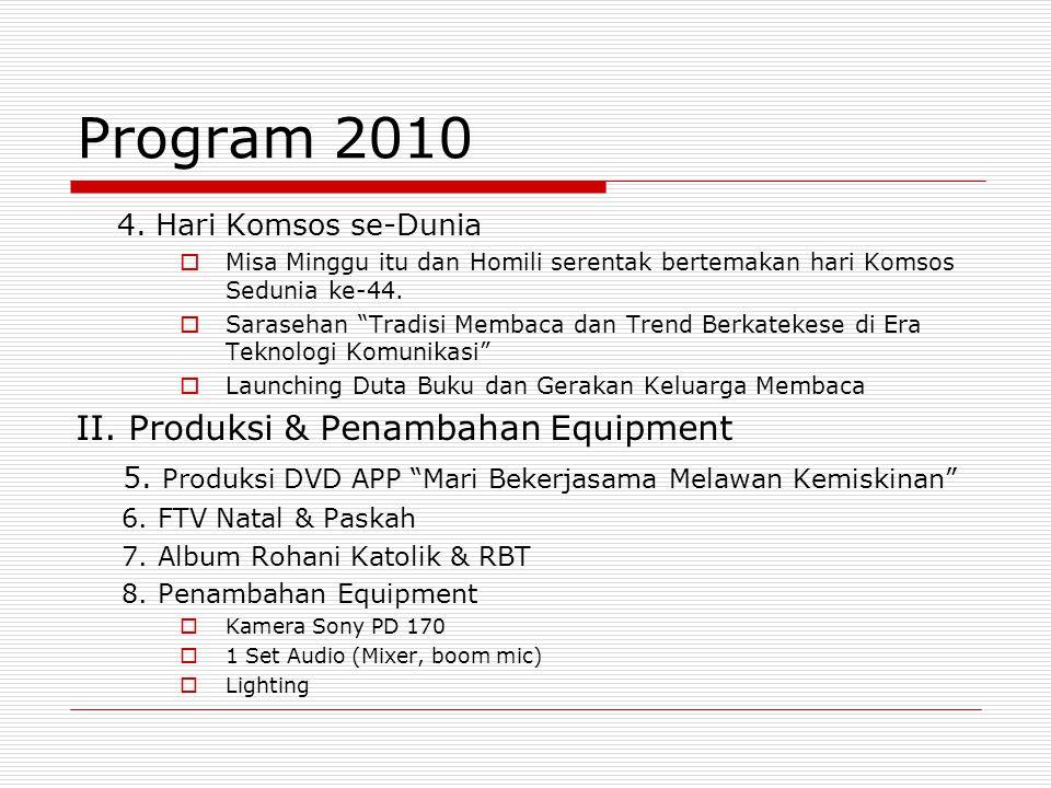 Program 2010 II. Produksi & Penambahan Equipment