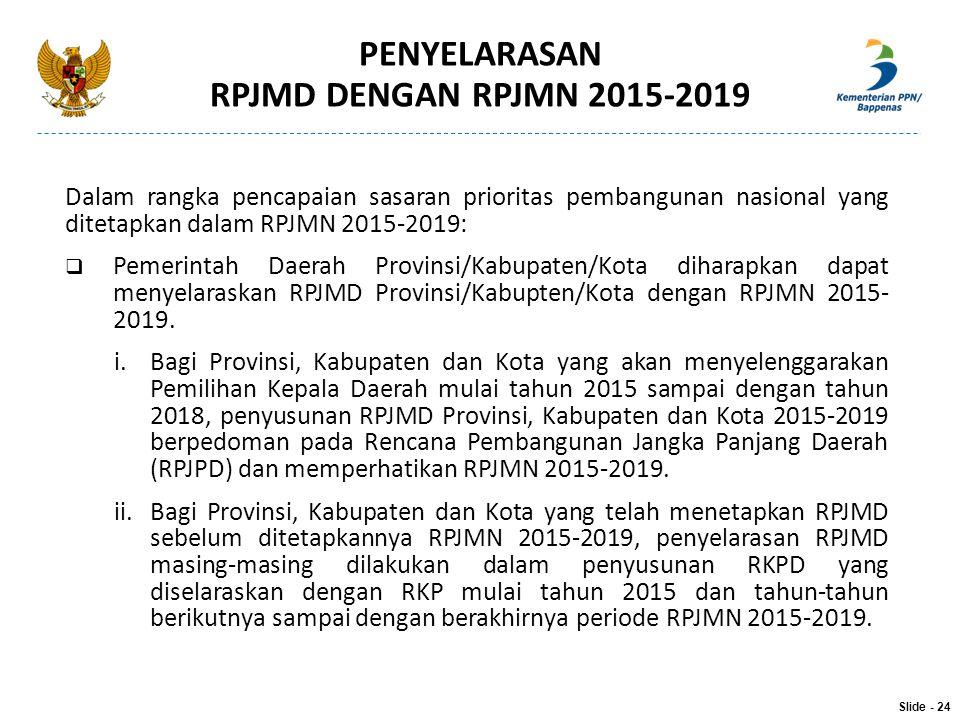 PENYELARASAN RPJMD DENGAN RPJMN 2015-2019