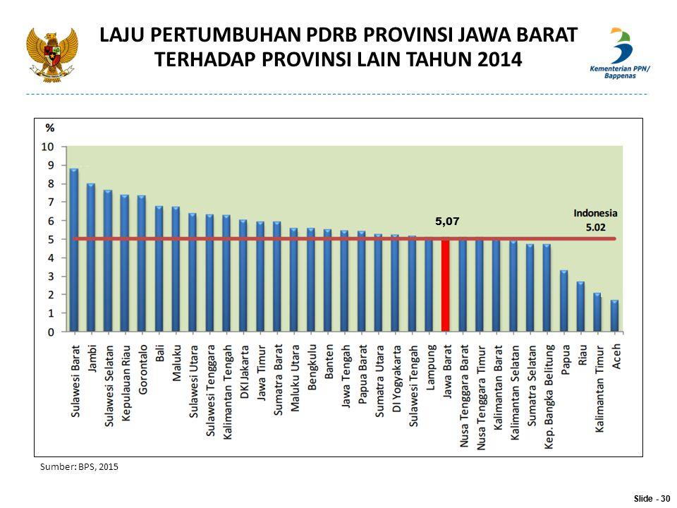 LAJU PERTUMBUHAN PDRB PROVINSI JAWA BARAT TERHADAP PROVINSI LAIN TAHUN 2014