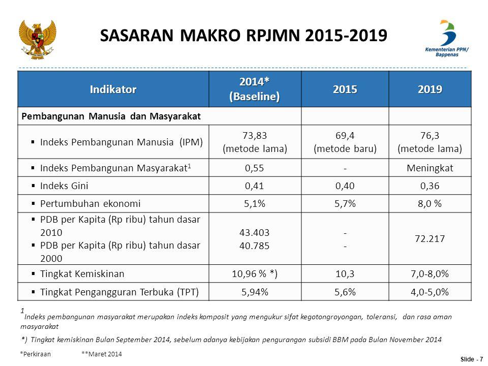 SASARAN MAKRO RPJMN 2015-2019 Indikator 2014* (Baseline) 2015 2019