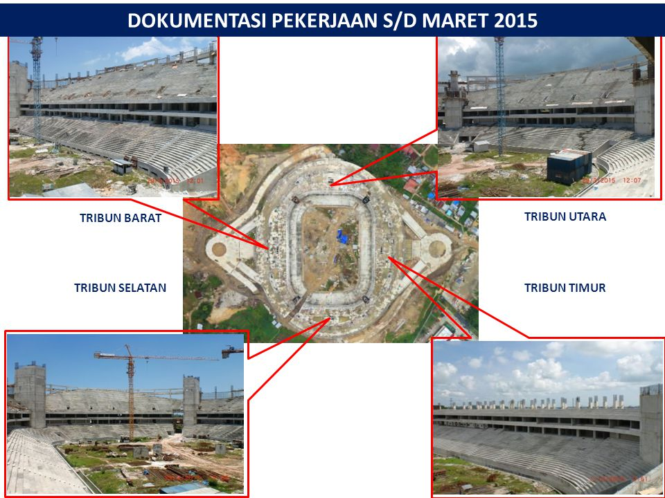DOKUMENTASI PEKERJAAN S/D MARET 2015