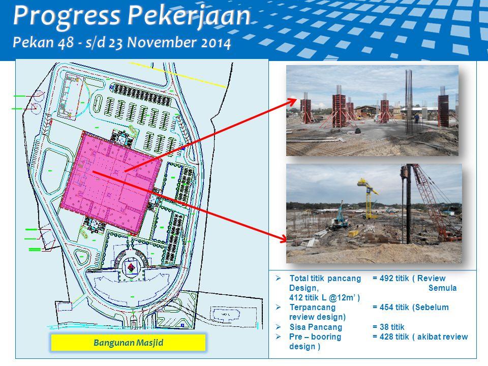 Progress Pekerjaan Pekan 48 - s/d 23 November 2014 Bangunan Masjid