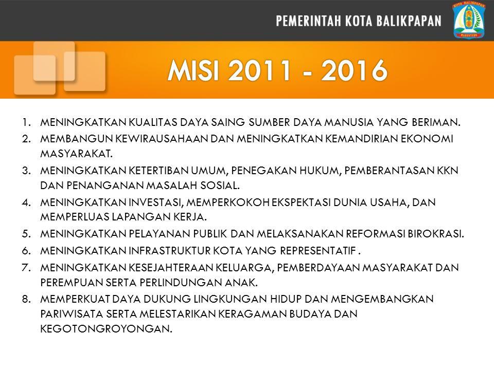 MISI 2011 - 2016 MENINGKATKAN KUALITAS DAYA SAING SUMBER DAYA MANUSIA YANG BERIMAN.