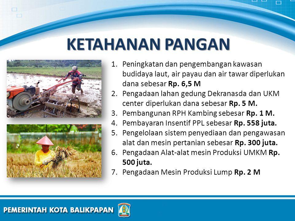 KETAHANAN PANGAN Peningkatan dan pengembangan kawasan budidaya laut, air payau dan air tawar diperlukan dana sebesar Rp. 6,5 M.