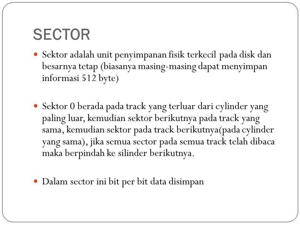 SECTOR Sektor adalah unit penyimpanan fisik terkecil pada disk dan besarnya tetap (biasanya masing-masing dapat menyimpan informasi 512 byte)