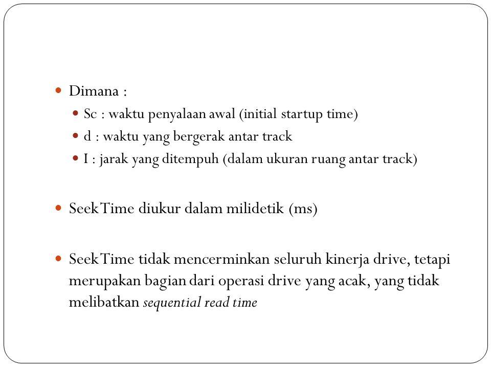 Seek Time diukur dalam milidetik (ms)