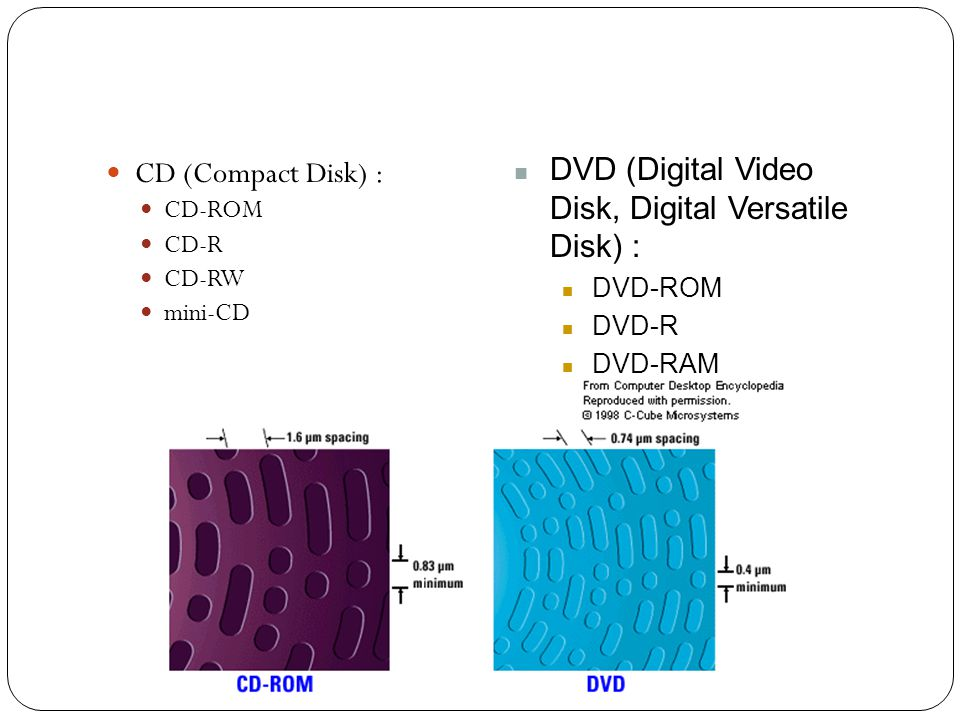 DVD (Digital Video Disk, Digital Versatile Disk) : CD (Compact Disk) :