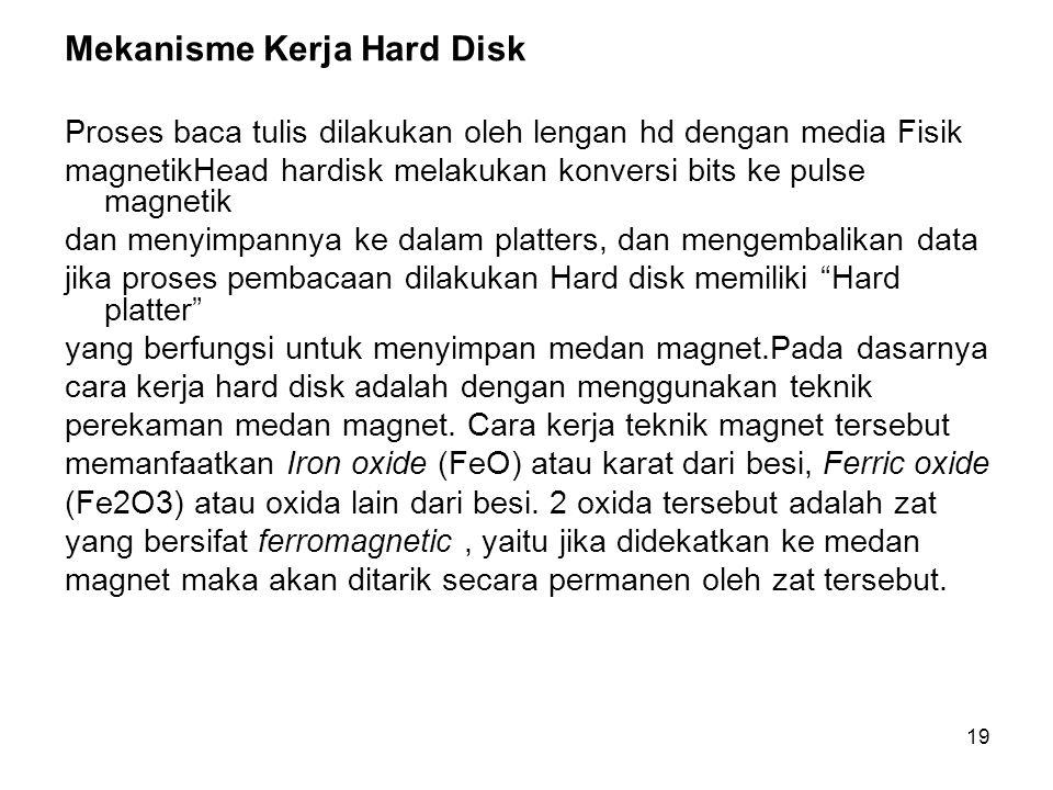 Mekanisme Kerja Hard Disk
