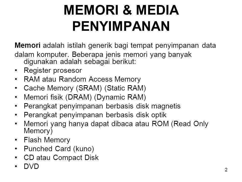 MEMORI & MEDIA PENYIMPANAN