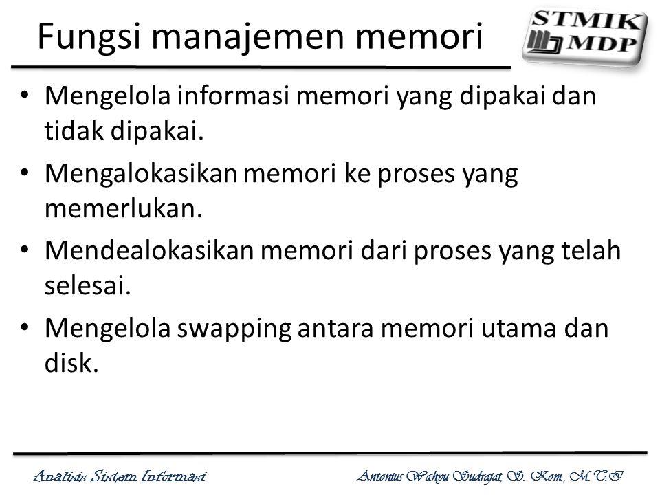 Fungsi manajemen memori