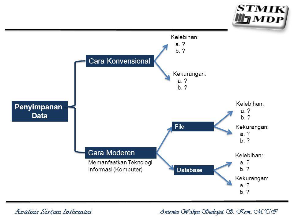 Cara Konvensional Penyimpanan Data Cara Moderen Kelebihan: a. b.