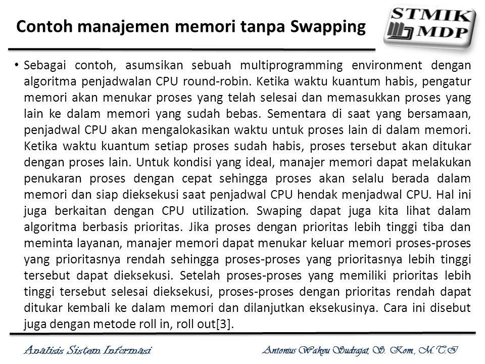 Contoh manajemen memori tanpa Swapping