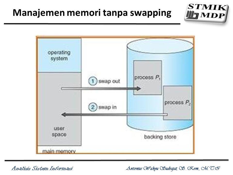 Manajemen memori tanpa swapping