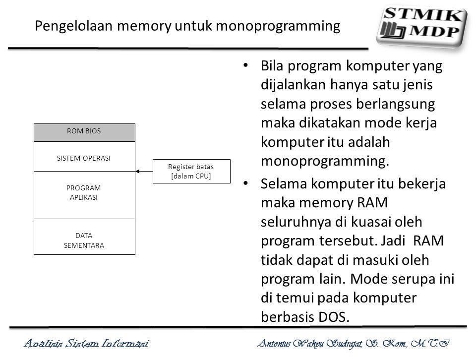 Pengelolaan memory untuk monoprogramming