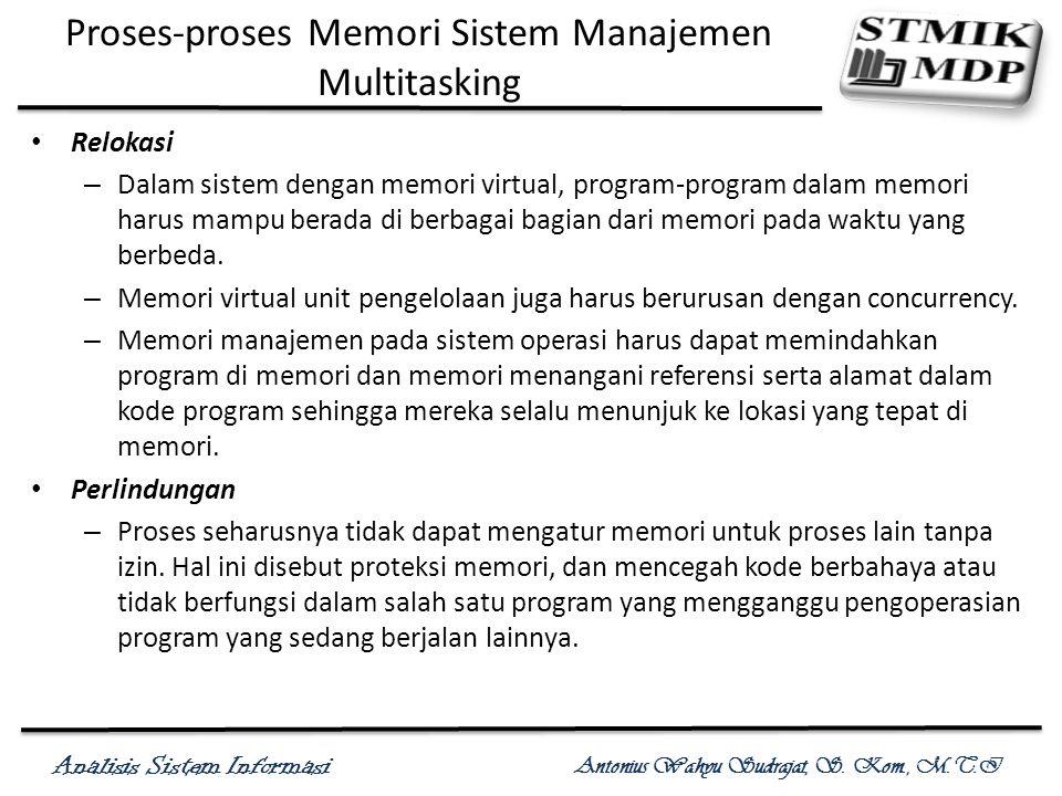 Proses-proses Memori Sistem Manajemen Multitasking